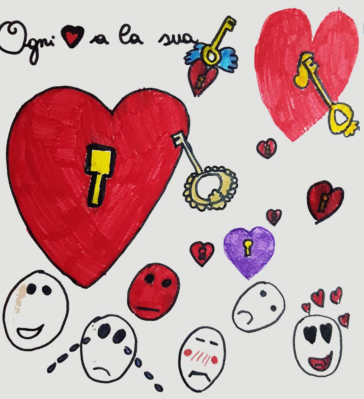 ogni cuore ha la saua chiave